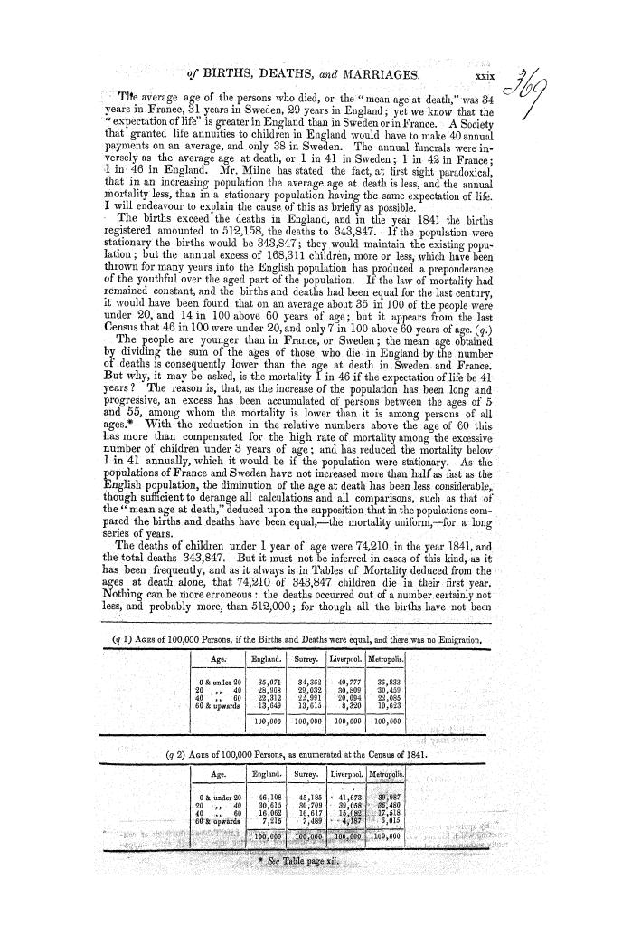 Page xxix